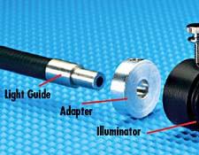 Light Guide + SX Light Guide Adapter + Illuminator