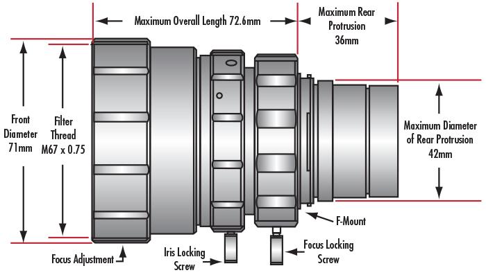 28mm Focal Length