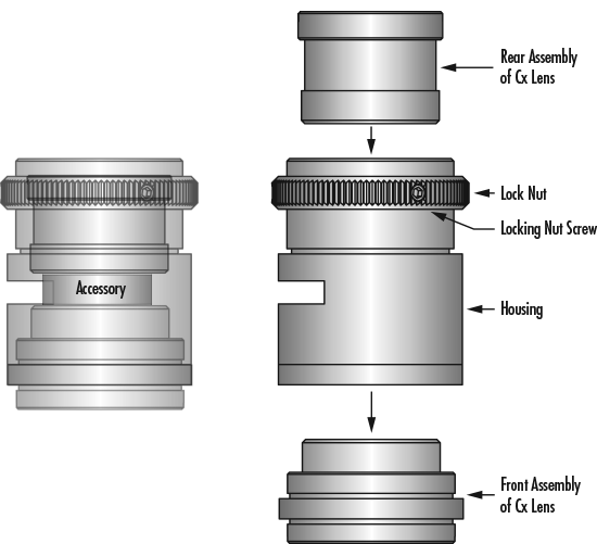 Cx Lens Assembly Diagram
