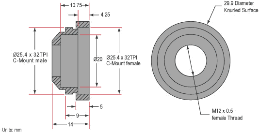 C-Mount Adapter (#53-675)