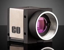 EO USB 2.0 CCD Machine Vision Cameras