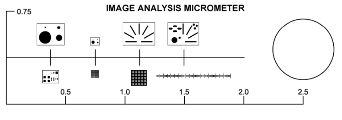 Image Analysis Micrometer