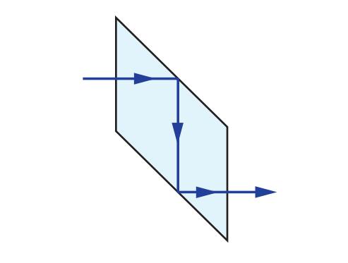 Rhomboid Prism Ray Path