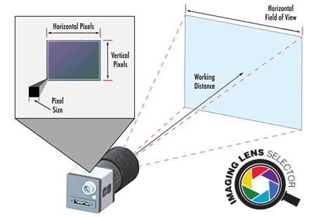 Machine Vision Lens Selector Tool